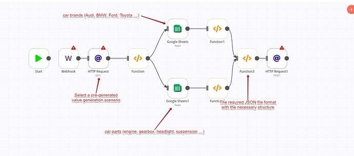 n8n.io - Workflow Automation 2020-03-05 00-43-14