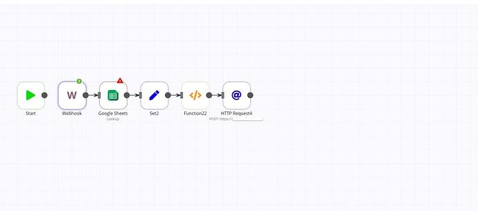 n8n.io - Workflow Automation - Google Chrome 2020-1