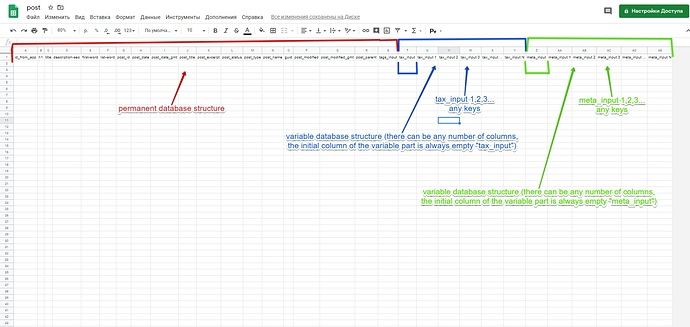 post - Google Таблицы 2020-03-06 15-12-23