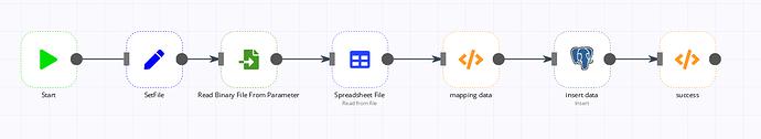 Screenshot_2021-05-22 n8n - Workflow Automation(1)