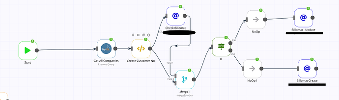 working_workflow