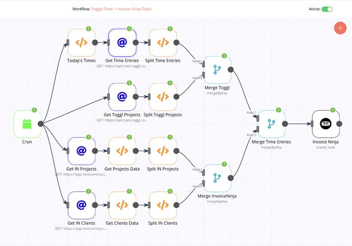 Final workflow