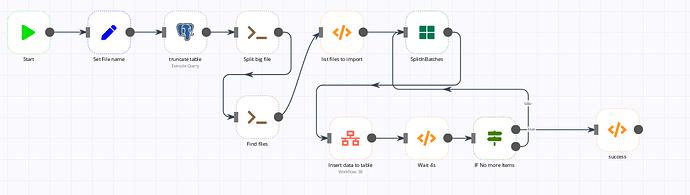 Screenshot_2021-05-22 n8n - Workflow Automation