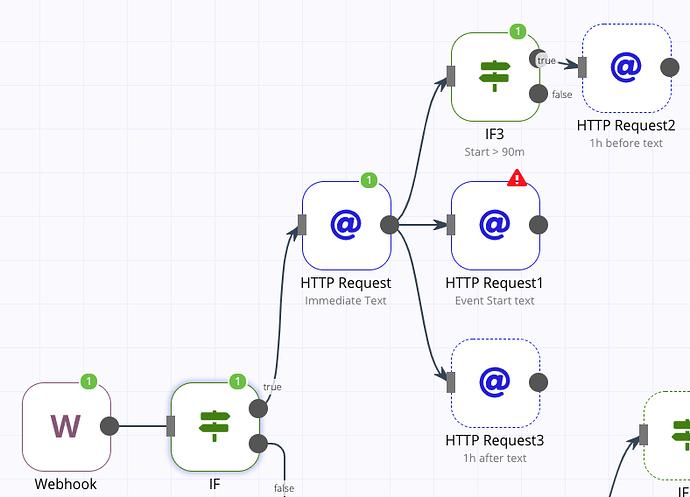 If node