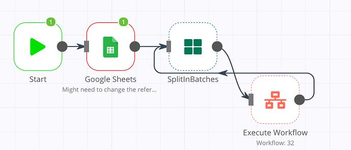 Workflow 1 Execution