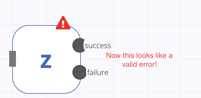 Node Complete and Clear Failure