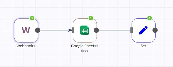 n8n_io_Workflow_Automation